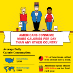 America's Growing Obesity Problem [Infographic]