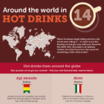 Around the World in 14 Hot Drinks