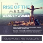 The Rise of the Solo Female Traveler