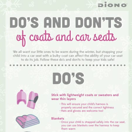 Car Seat Danger Infographic