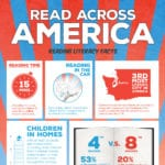 Get Kids Reading Why Every Minute Counts