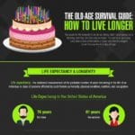 How to Live Longer: The Old Age Survival Guide