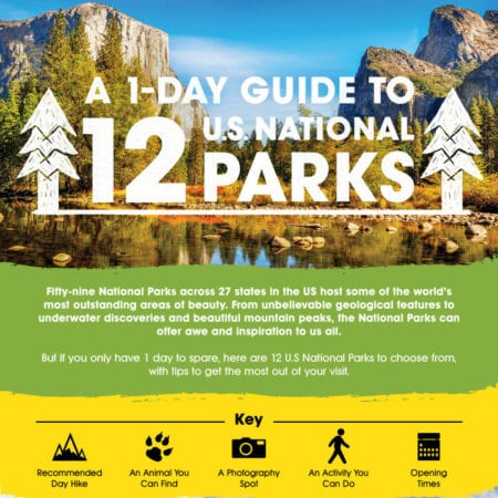 Guide to National Parks Only 1 Day Infographic