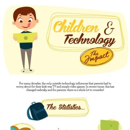 Kids and Technology Infographic