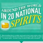 National Spirits Popular Around the World