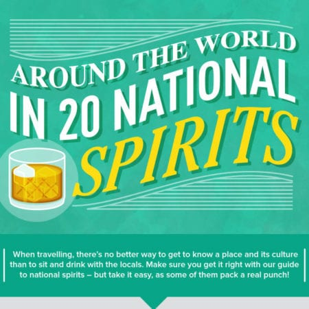 Around the World in 20 National Liquors