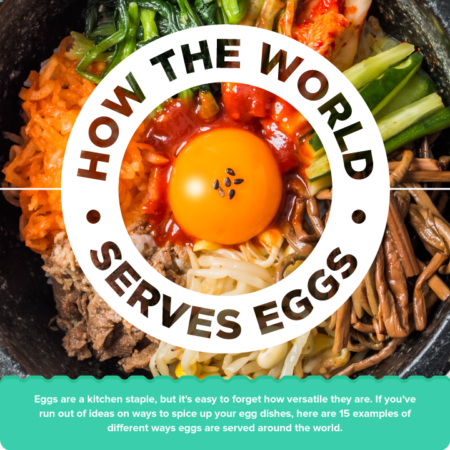 how-the-world-serves-eggs-infographic