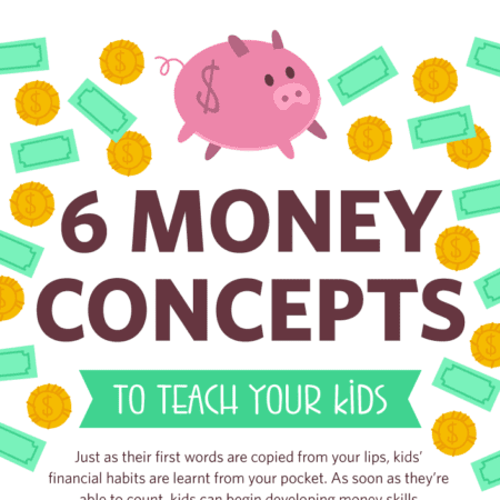 DV2-6-Money-concepts-to-teach-your-kids-1