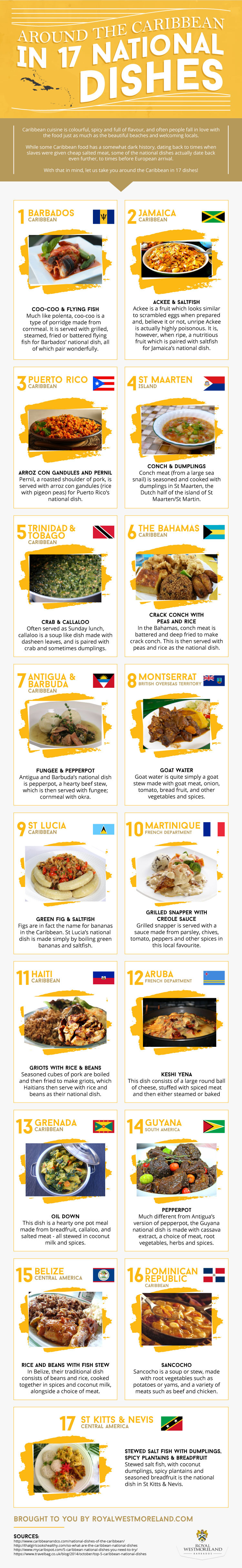 0-caribbean-national-dishes