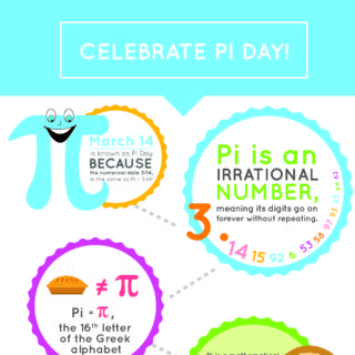 Pi Day Facts and Activities Infographic