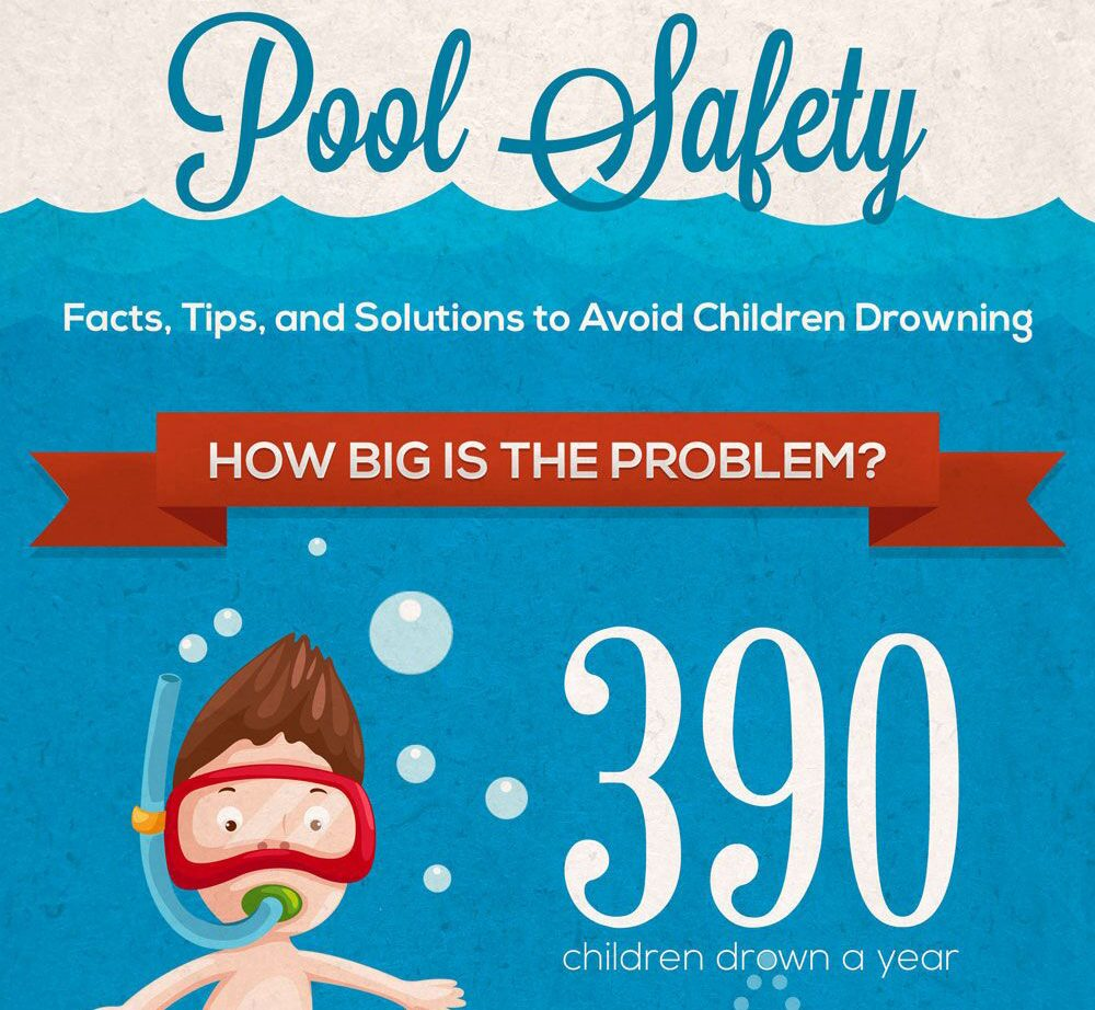 Pool Safety Facts Tips And Solutions Bicultural Mama 174